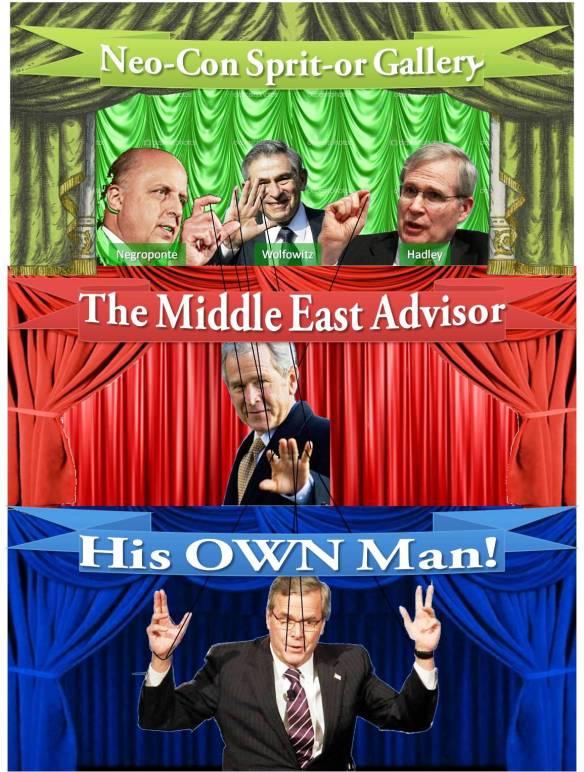 Bush Puppet Theater